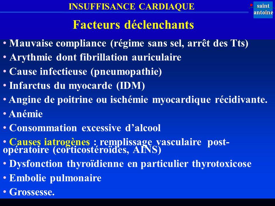 INSUFFISANCE CARDIAQUE Mauvaise compliance (régime sans sel, arrêt des Tts) Arythmie dont fibrillation auriculaire Cause infectieuse (pneumopathie) Infarctus du myocarde (IDM) Angine de poitrine ou ischémie myocardique récidivante.