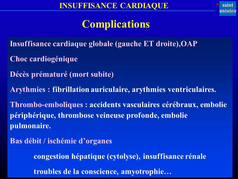 INSUFFISANCE CARDIAQUE Insuffisance cardiaque globale (gauche ET droite),OAP Choc cardiogénique Décès prématuré (mort subite) Arythmies : fibrillation auriculaire, arythmies ventriculaires.