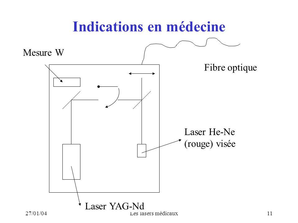 27/01/04Les lasers médicaux11 Indications en médecine Laser He-Ne (rouge) visée Fibre optique Mesure W Laser YAG-Nd
