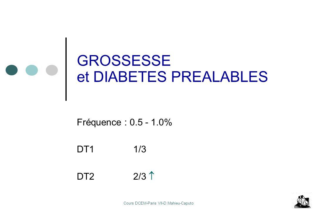 Cours DCEM-Paris VII-D.Mahieu-Caputo GROSSESSE et DIABETES PREALABLES Fréquence : 0.5 - 1.0% DT11/3 DT22/3