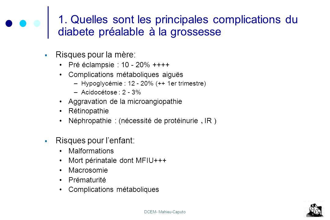 DCEM- Mahieu-Caputo 1. Quelles sont les principales complications du diabete préalable à la grossesse Risques pour la mère: Pré éclampsie : 10 - 20% +