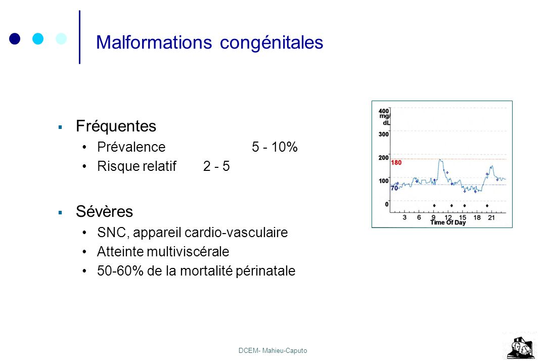 DCEM- Mahieu-Caputo Malformations congénitales Fréquentes Prévalence5 - 10% Risque relatif2 - 5 Sévères SNC, appareil cardio-vasculaire Atteinte multi