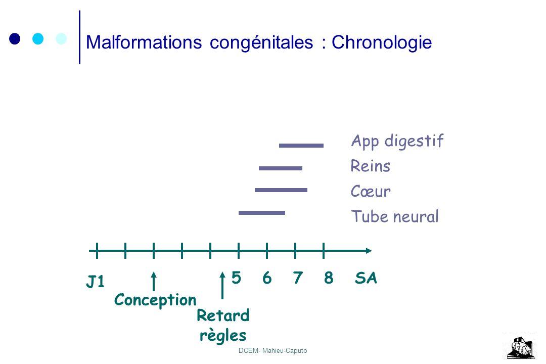 DCEM- Mahieu-Caputo Malformations congénitales : Chronologie App digestif Reins Cœur Tube neural J1 Conception Retard règles 5 6 7 8 SA