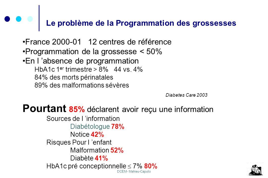 DCEM- Mahieu-Caputo Le problème de la Programmation des grossesses France 2000-01 12 centres de référence Programmation de la grossesse < 50% En l abs