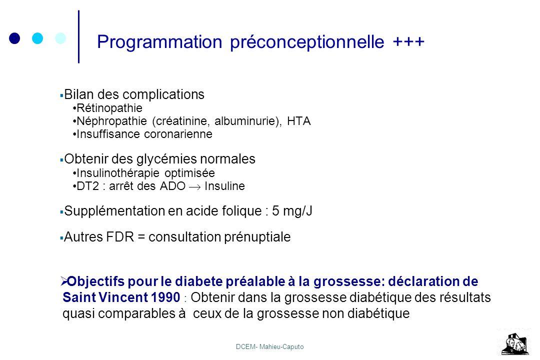 DCEM- Mahieu-Caputo Programmation préconceptionnelle +++ Bilan des complications Rétinopathie Néphropathie (créatinine, albuminurie), HTA Insuffisance