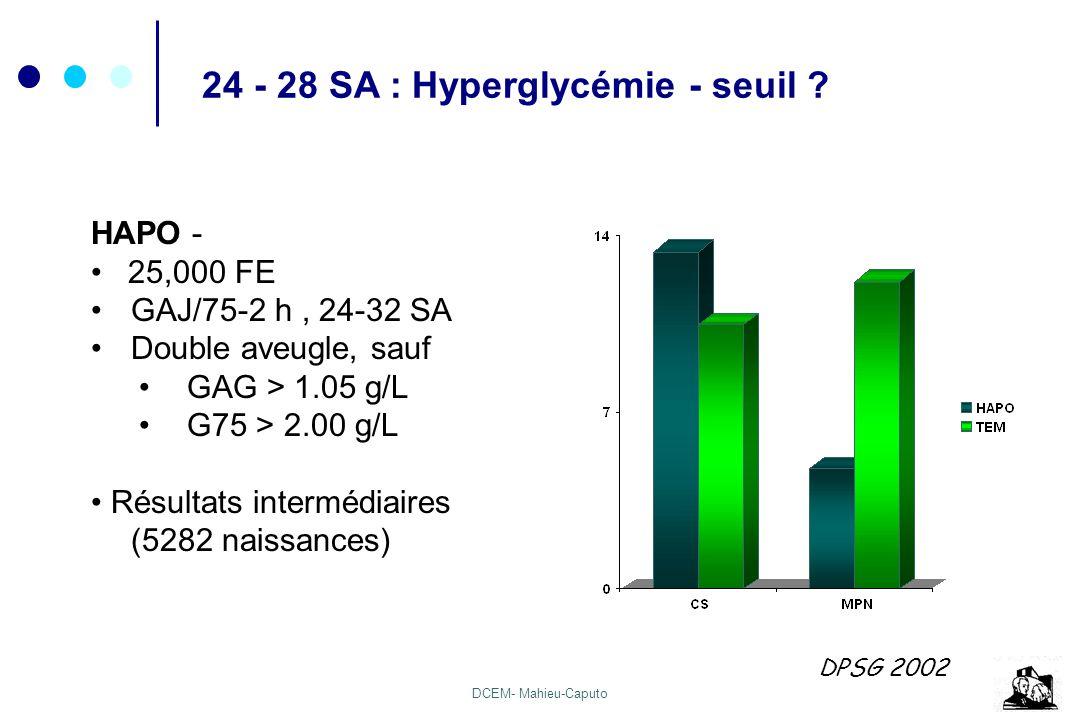 DCEM- Mahieu-Caputo 24 - 28 SA : Hyperglycémie - seuil ? HAPO - 25,000 FE GAJ/75-2 h, 24-32 SA Double aveugle, sauf GAG > 1.05 g/L G75 > 2.00 g/L Résu