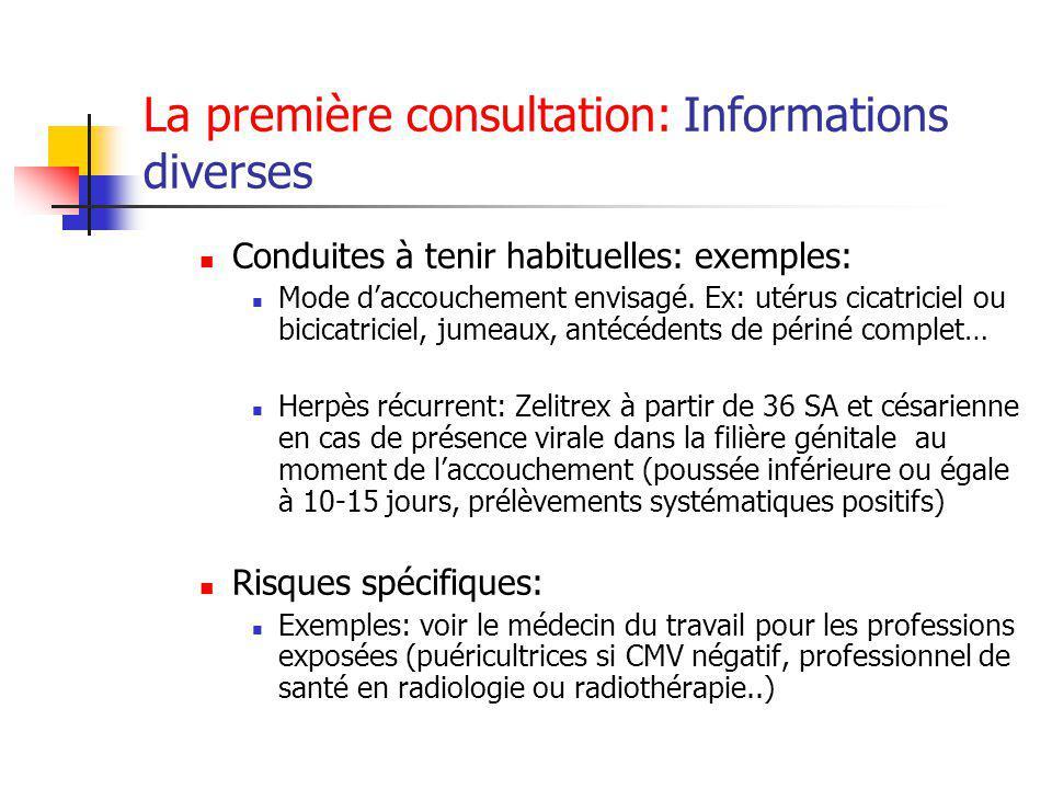 La première consultation: Informations diverses Conduites à tenir habituelles: exemples: Mode daccouchement envisagé.