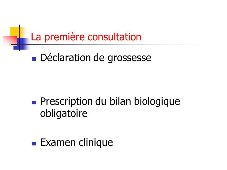 La première consultation Déclaration de grossesse Prescription du bilan biologique obligatoire Examen clinique