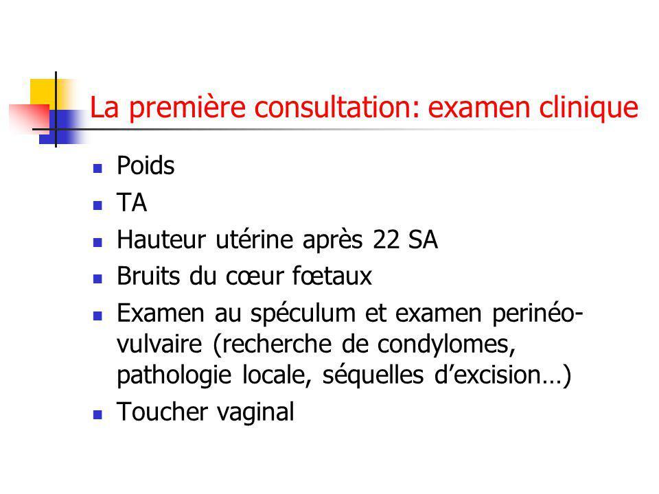 La première consultation: examen clinique Poids TA Hauteur utérine après 22 SA Bruits du cœur fœtaux Examen au spéculum et examen perinéo- vulvaire (recherche de condylomes, pathologie locale, séquelles dexcision…) Toucher vaginal