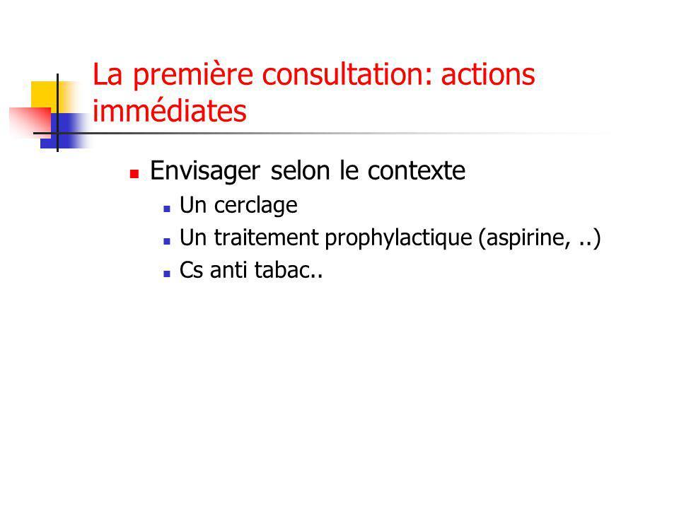 La première consultation: actions immédiates Envisager selon le contexte Un cerclage Un traitement prophylactique (aspirine,..) Cs anti tabac..