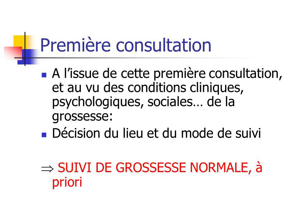 Première consultation A lissue de cette première consultation, et au vu des conditions cliniques, psychologiques, sociales… de la grossesse: Décision du lieu et du mode de suivi SUIVI DE GROSSESSE NORMALE, à priori