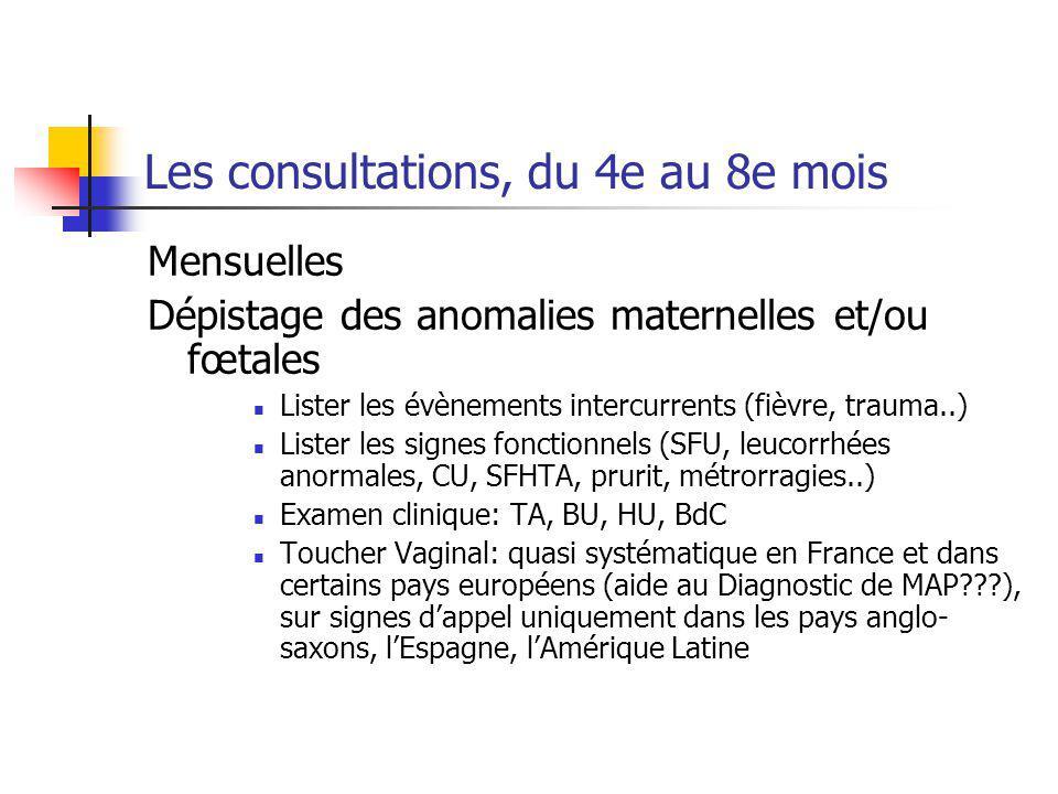 Les consultations, du 4e au 8e mois Mensuelles Dépistage des anomalies maternelles et/ou fœtales Lister les évènements intercurrents (fièvre, trauma..) Lister les signes fonctionnels (SFU, leucorrhées anormales, CU, SFHTA, prurit, métrorragies..) Examen clinique: TA, BU, HU, BdC Toucher Vaginal: quasi systématique en France et dans certains pays européens (aide au Diagnostic de MAP???), sur signes dappel uniquement dans les pays anglo- saxons, lEspagne, lAmérique Latine