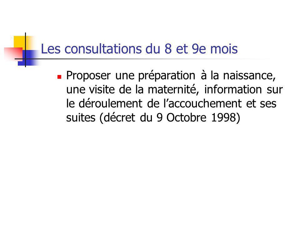 Les consultations du 8 et 9e mois Proposer une préparation à la naissance, une visite de la maternité, information sur le déroulement de laccouchement et ses suites (décret du 9 Octobre 1998)
