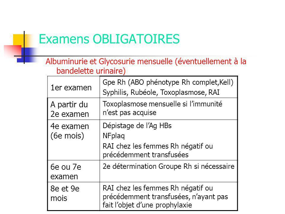 Examens OBLIGATOIRES Albuminurie et Glycosurie mensuelle (éventuellement à la bandelette urinaire) 1er examen Gpe Rh (ABO phénotype Rh complet,Kell) Syphilis, Rubéole, Toxoplasmose, RAI A partir du 2e examen Toxoplasmose mensuelle si limmunité nest pas acquise 4e examen (6e mois) Dépistage de lAg HBs NFplaq RAI chez les femmes Rh négatif ou précédemment transfusées 6e ou 7e examen 2e détermination Groupe Rh si nécessaire 8e et 9e mois RAI chez les femmes Rh négatif ou précédemment transfusées, nayant pas fait lobjet dune prophylaxie