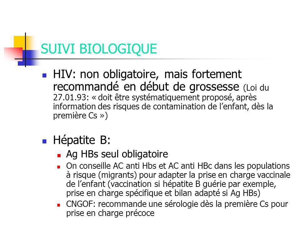 SUIVI BIOLOGIQUE HIV: non obligatoire, mais fortement recommandé en début de grossesse (Loi du 27.01.93: « doit être systématiquement proposé, après information des risques de contamination de lenfant, dès la première Cs ») Hépatite B: Ag HBs seul obligatoire On conseille AC anti Hbs et AC anti HBc dans les populations à risque (migrants) pour adapter la prise en charge vaccinale de lenfant (vaccination si hépatite B guérie par exemple, prise en charge spécifique et bilan adapté si Ag HBs) CNGOF: recommande une sérologie dès la première Cs pour prise en charge précoce