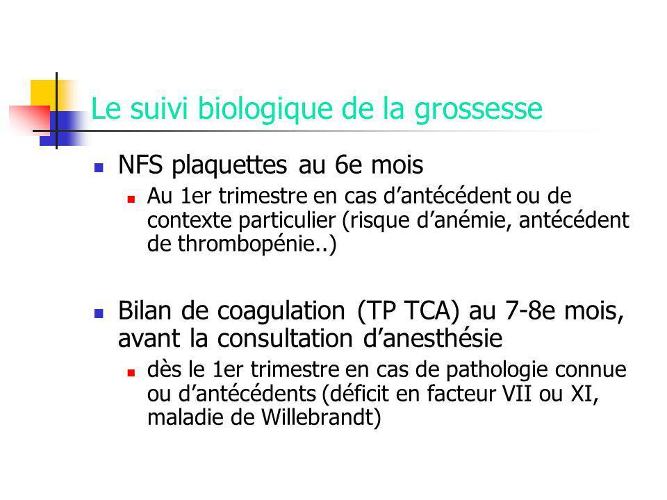 Le suivi biologique de la grossesse NFS plaquettes au 6e mois Au 1er trimestre en cas dantécédent ou de contexte particulier (risque danémie, antécédent de thrombopénie..) Bilan de coagulation (TP TCA) au 7-8e mois, avant la consultation danesthésie dès le 1er trimestre en cas de pathologie connue ou dantécédents (déficit en facteur VII ou XI, maladie de Willebrandt)