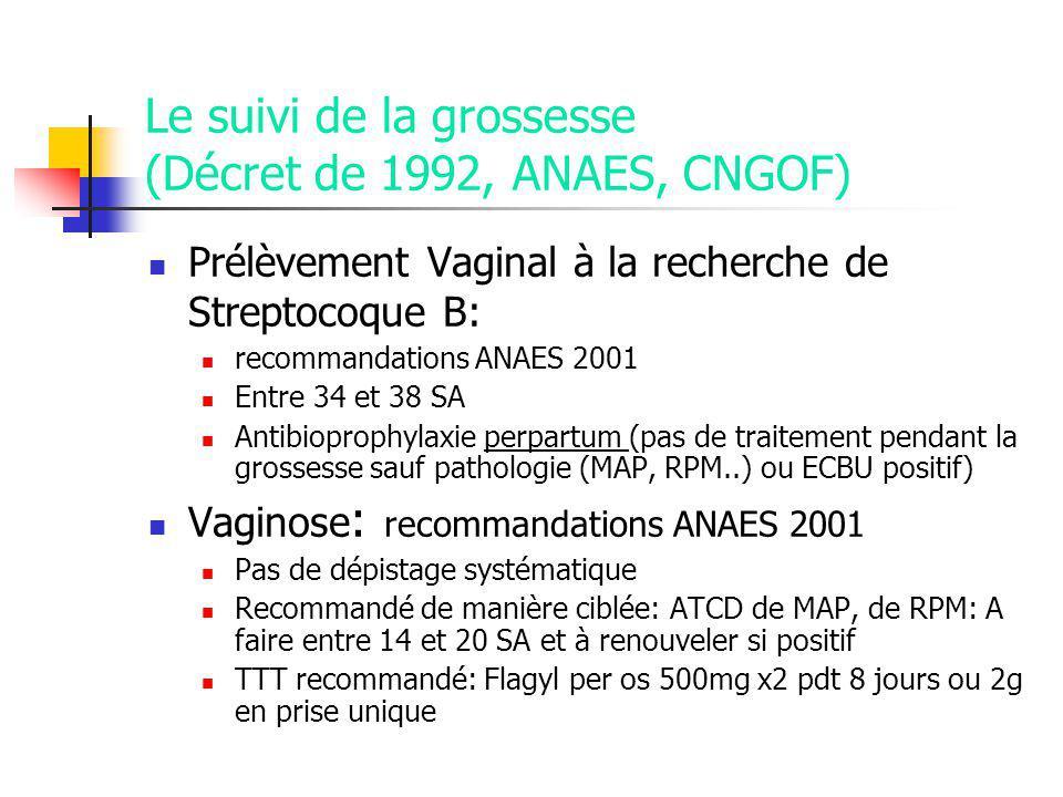 Le suivi de la grossesse (Décret de 1992, ANAES, CNGOF) Prélèvement Vaginal à la recherche de Streptocoque B: recommandations ANAES 2001 Entre 34 et 38 SA Antibioprophylaxie perpartum (pas de traitement pendant la grossesse sauf pathologie (MAP, RPM..) ou ECBU positif) Vaginose : recommandations ANAES 2001 Pas de dépistage systématique Recommandé de manière ciblée: ATCD de MAP, de RPM: A faire entre 14 et 20 SA et à renouveler si positif TTT recommandé: Flagyl per os 500mg x2 pdt 8 jours ou 2g en prise unique