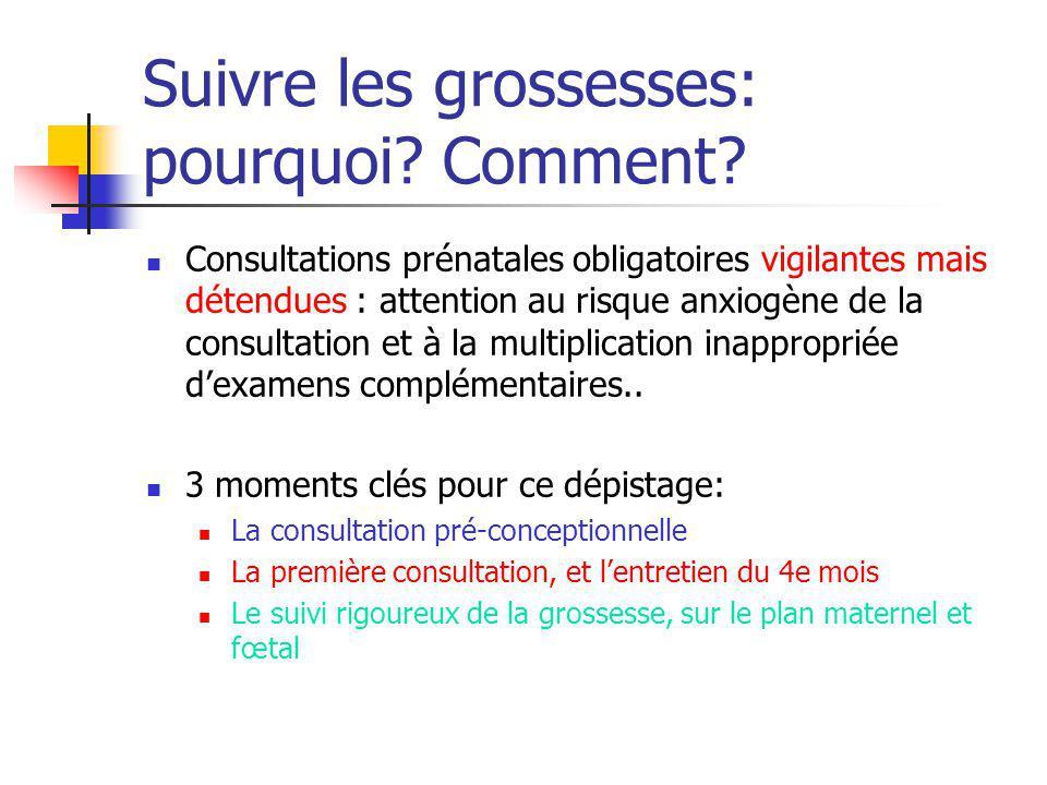 La consultation préconceptionnelle Par le gynécologue ou le médecin traitant, ou un spécialiste, avant larrêt de la contraception