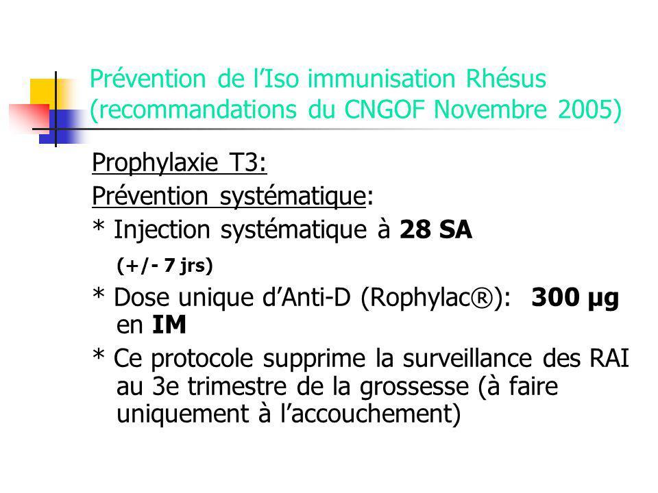Prévention de lIso immunisation Rhésus (recommandations du CNGOF Novembre 2005) Prophylaxie T3: Prévention systématique: * Injection systématique à 28 SA (+/- 7 jrs) * Dose unique dAnti-D (Rophylac®): 300 μg en IM * Ce protocole supprime la surveillance des RAI au 3e trimestre de la grossesse (à faire uniquement à laccouchement)
