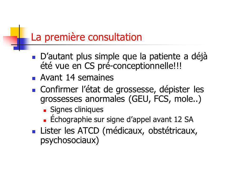 Le suivi biologique de la grossesse Diabète gestationnel Dépistage recommandé mais non obligatoire (CNGOF 1996) Pour être efficace, ce dépistage doit être universel et non ciblé sur les ATCD (30 à 50 % des DG nont pas dATCD ou de FdR) OSullivan (50g glucose, glycémie à 1h, Normale < 1.30g/l), systématique entre 24 et 28 SA HPO si positif (Charge 100g de glucose, GAJ et 1h, 2h et 3h après) Précoce (1er trimestre) et/ou répété en fonction des antécédents (diabète gestationnel, diabète familial, ATCd de macrosomie ou hydramnios, patiente asiatique, obésité…)