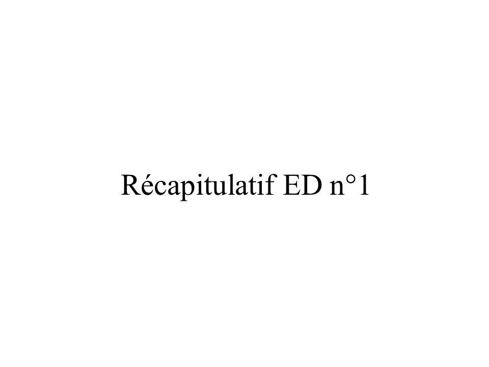 Récapitulatif ED n°1
