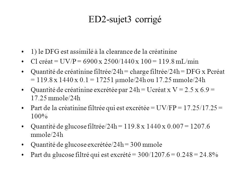 ED2-sujet3 corrigé 1) le DFG est assimilé à la clearance de la créatinine Cl créat = UV/P = 6900 x 2500/1440 x 100 = 119.8 mL/min Quantité de créatinine filtrée/24h = charge filtrée/24h = DFG x Pcréat = 119.8 x 1440 x 0.1 = 17251 µmole/24h ou 17.25 mmole/24h Quantité de créatinine excrétée par 24h = Ucréat x V = 2.5 x 6.9 = 17.25 mmole/24h Part de la créatinine filtrée qui est excrétée = UV/FP = 17.25/17.25 = 100% Quantité de glucose filtrée/24h = 119.8 x 1440 x 0.007 = 1207.6 mmole/24h Quantité de glucose excrétée/24h = 300 mmole Part du glucose filtré qui est excrété = 300/1207.6 = 0.248 = 24.8%