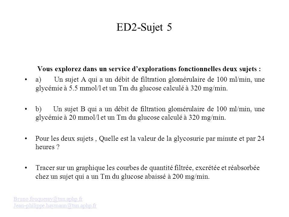 ED2-Sujet 5 Vous explorez dans un service dexplorations fonctionnelles deux sujets : a) Un sujet A qui a un débit de filtration glomérulaire de 100 ml/min, une glycémie à 5.5 mmol/l et un Tm du glucose calculé à 320 mg/min.