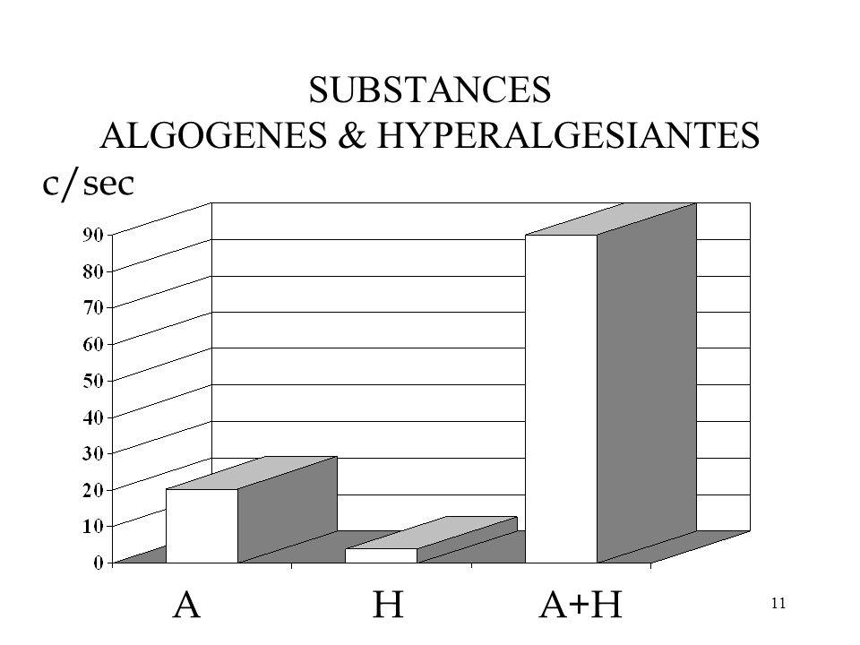 11 SUBSTANCES ALGOGENES & HYPERALGESIANTES c/sec A H A+H