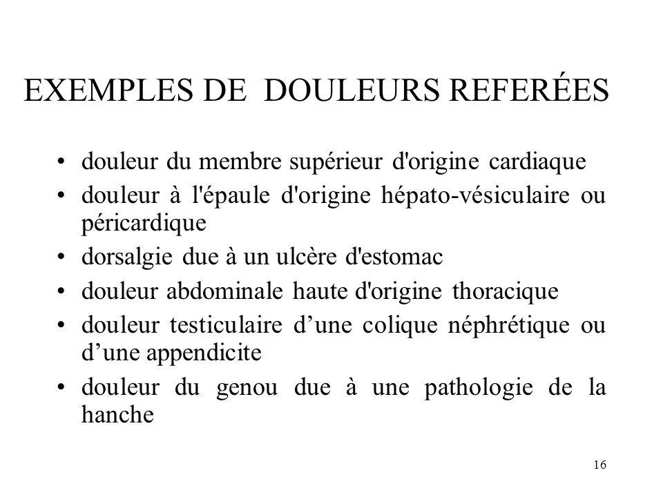 16 EXEMPLES DE DOULEURS REFERÉES douleur du membre supérieur d'origine cardiaque douleur à l'épaule d'origine hépato-vésiculaire ou péricardique dorsa