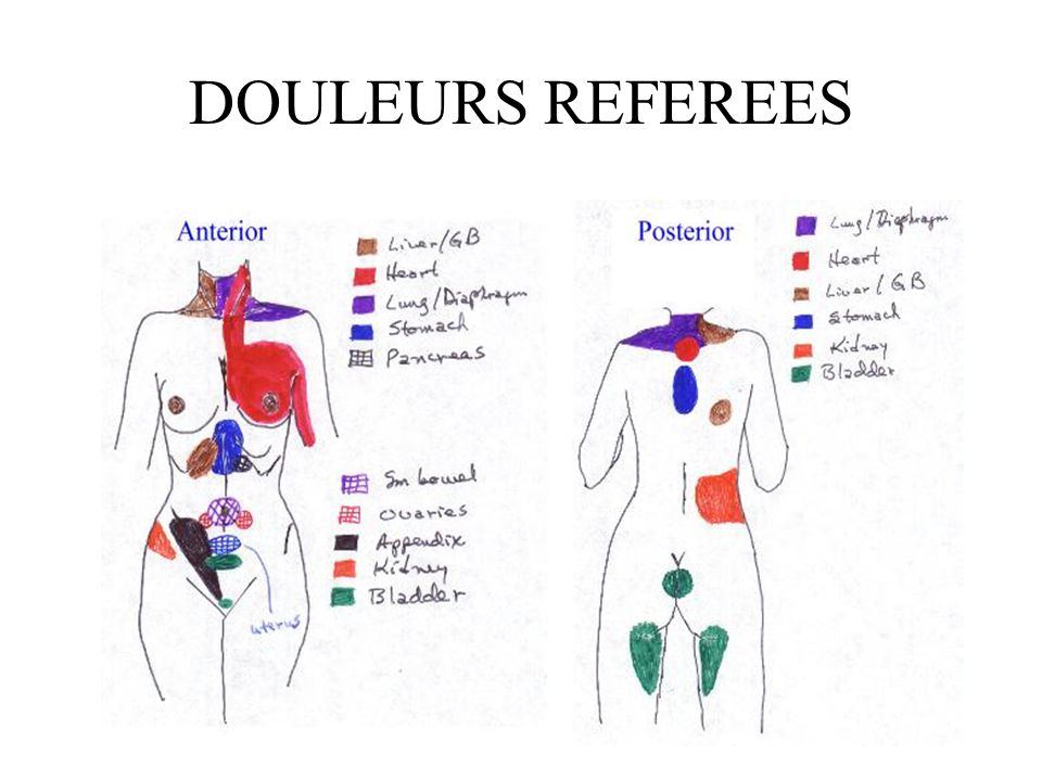18 DOULEURS REFEREES