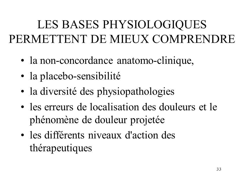 33 LES BASES PHYSIOLOGIQUES PERMETTENT DE MIEUX COMPRENDRE la non-concordance anatomo-clinique, la placebo-sensibilité la diversité des physiopatholog