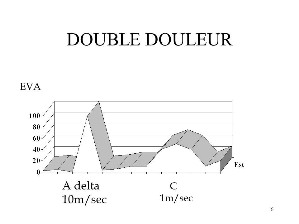 6 DOUBLE DOULEUR A delta 10m/sec C 1m/sec EVA