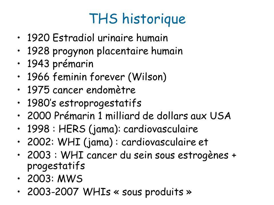 THS historique 1920 Estradiol urinaire humain 1928 progynon placentaire humain 1943 prémarin 1966 feminin forever (Wilson) 1975 cancer endomètre 1980s estroprogestatifs 2000 Prémarin 1 milliard de dollars aux USA 1998 : HERS (jama): cardiovasculaire 2002: WHI (jama) : cardiovasculaire et 2003 : WHI cancer du sein sous estrogènes + progestatifs 2003: MWS 2003-2007 WHIs « sous produits »