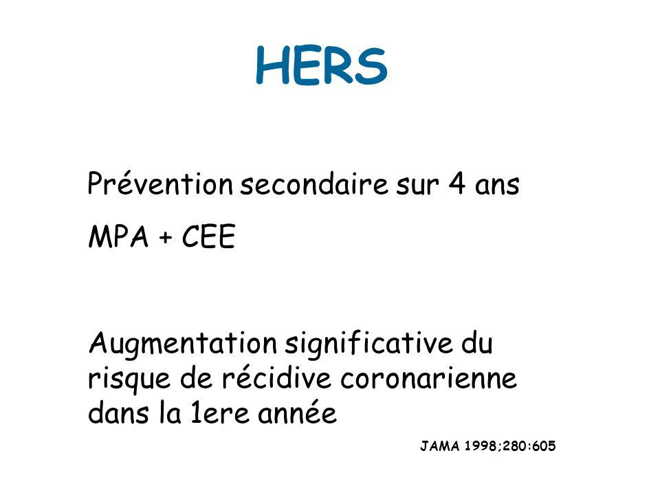 HERS Prévention secondaire sur 4 ans MPA + CEE Augmentation significative du risque de récidive coronarienne dans la 1ere année JAMA 1998;280:605
