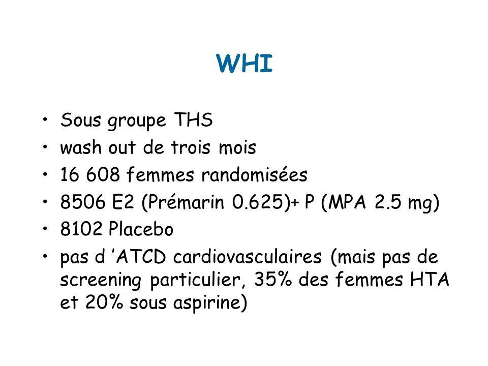 WHI Sous groupe THS wash out de trois mois 16 608 femmes randomisées 8506 E2 (Prémarin 0.625)+ P (MPA 2.5 mg) 8102 Placebo pas d ATCD cardiovasculaires (mais pas de screening particulier, 35% des femmes HTA et 20% sous aspirine)