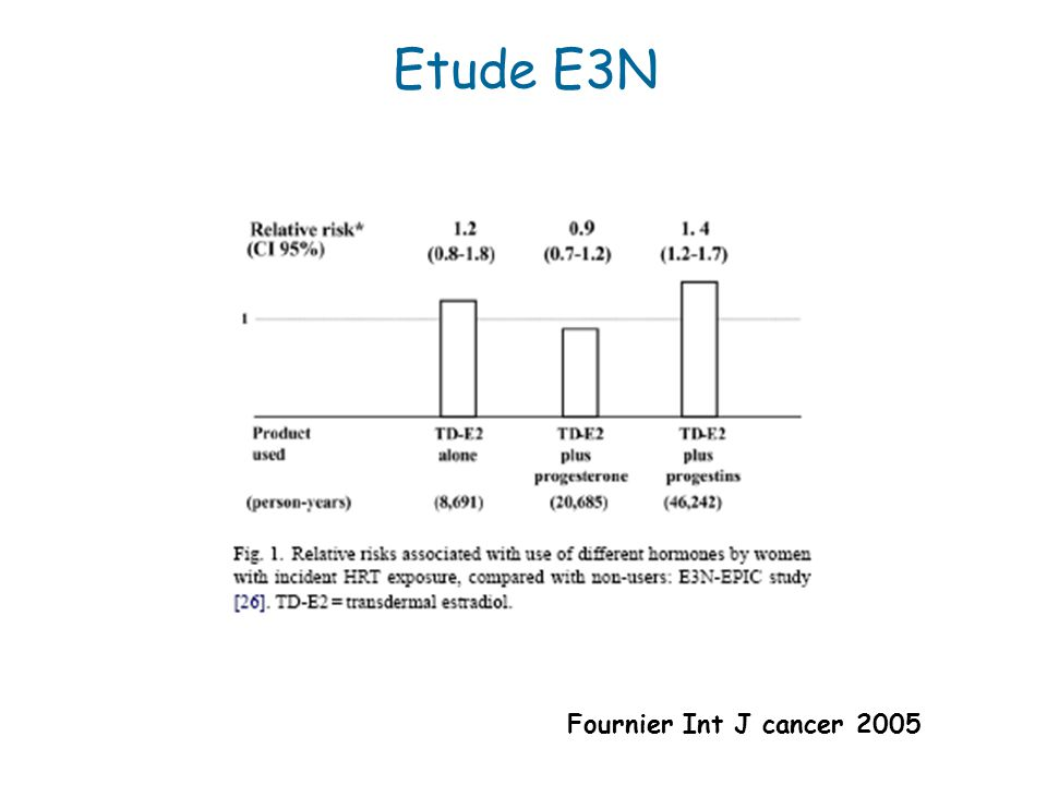 Etude E3N Fournier Int J cancer 2005