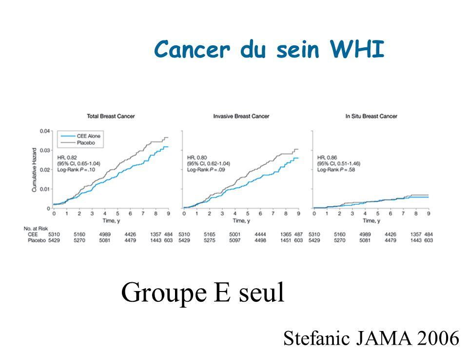 Cancer du sein WHI Groupe E seul Stefanic JAMA 2006