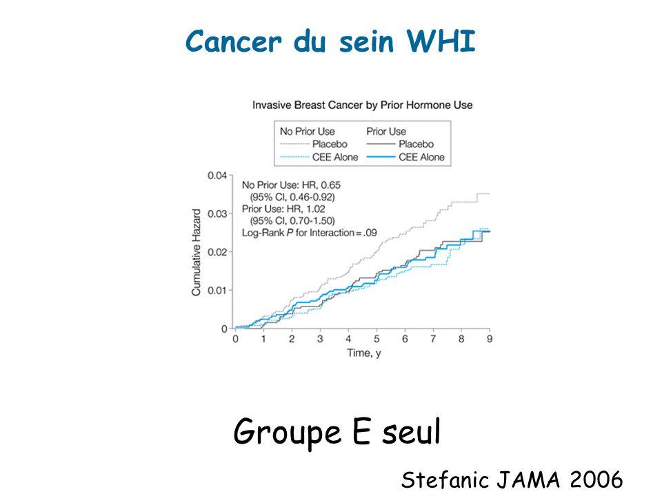 Cancer du sein WHI Stefanic JAMA 2006 Groupe E seul