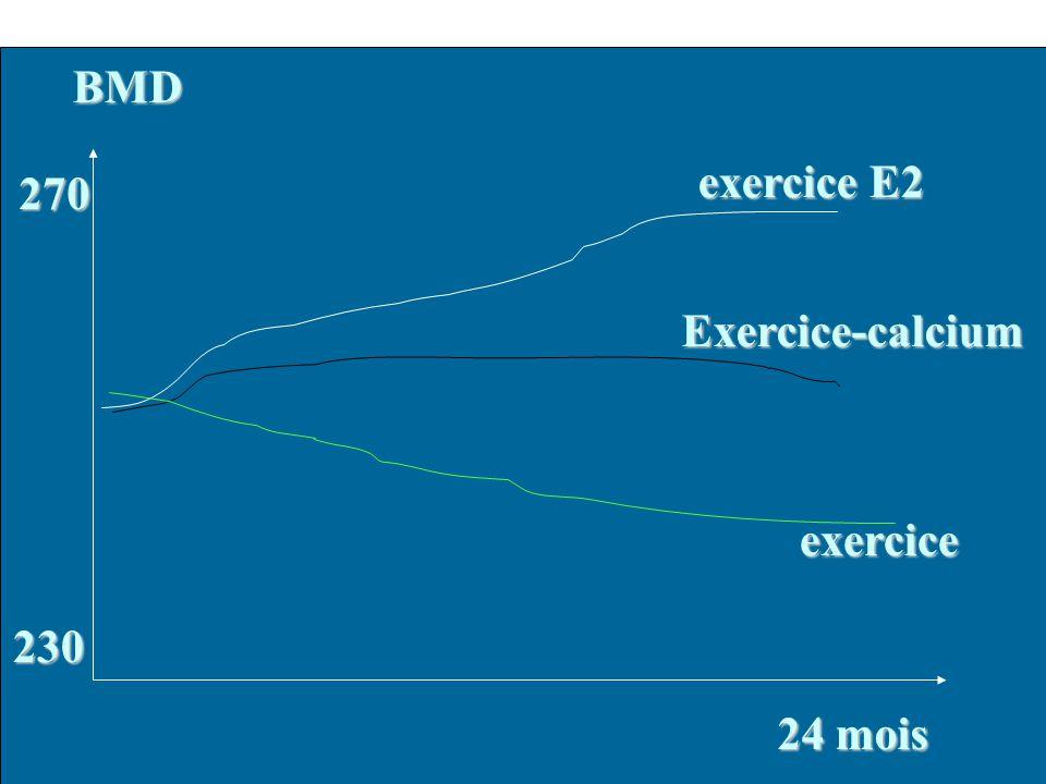 BMD exercice E2 Exercice-calcium exercice 270 230 230 24 mois