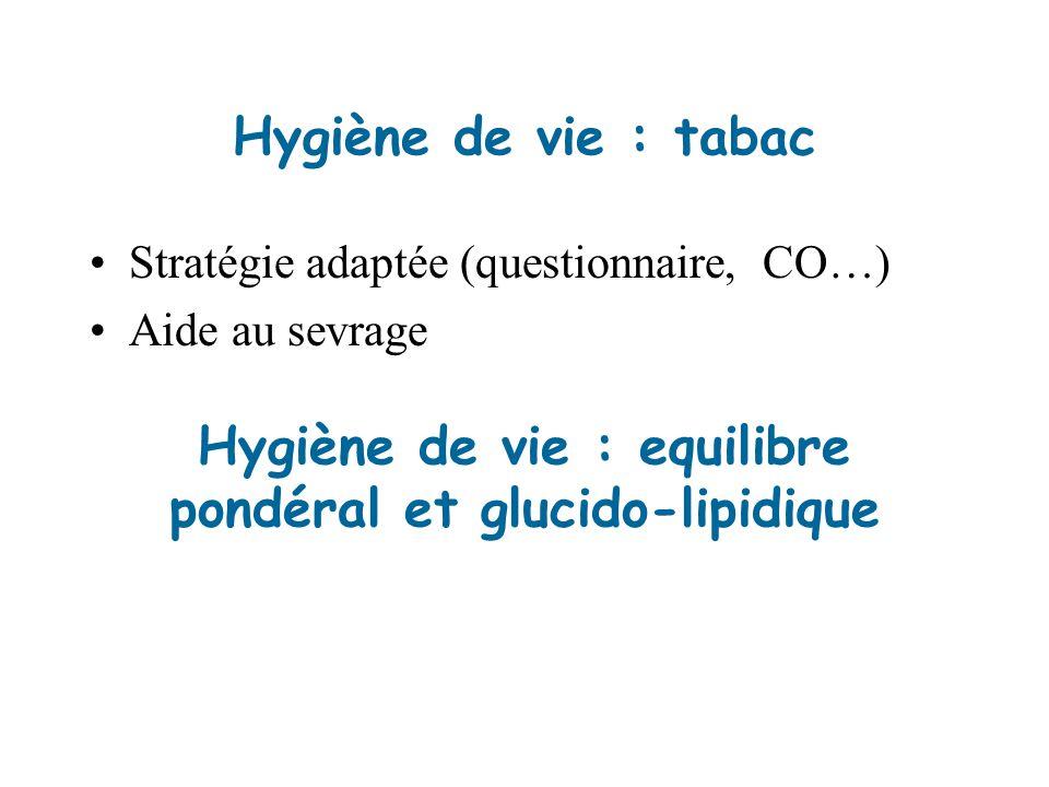 Hygiène de vie : tabac Stratégie adaptée (questionnaire, CO…) Aide au sevrage Hygiène de vie : equilibre pondéral et glucido-lipidique