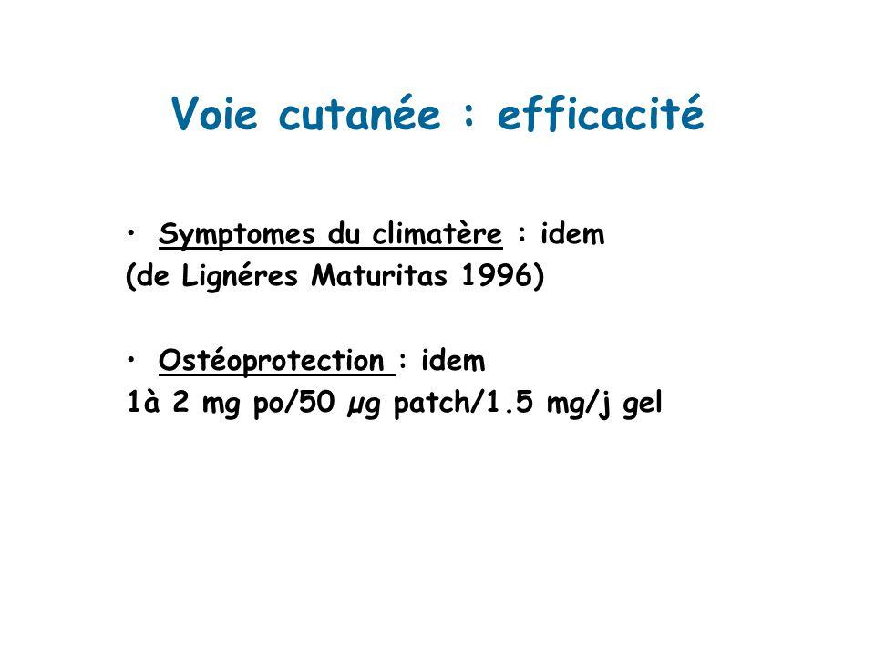 Voie cutanée : efficacité Symptomes du climatère : idem (de Lignéres Maturitas 1996) Ostéoprotection : idem 1à 2 mg po/50 µg patch/1.5 mg/j gel
