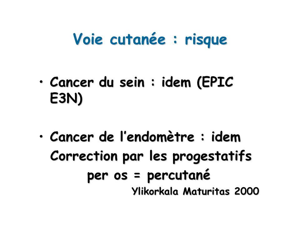 Voie cutanée : risque Cancer du sein : idem (EPIC E3N)Cancer du sein : idem (EPIC E3N) Cancer de lendomètre : idemCancer de lendomètre : idem Correction par les progestatifs Correction par les progestatifs per os = percutané Ylikorkala Maturitas 2000