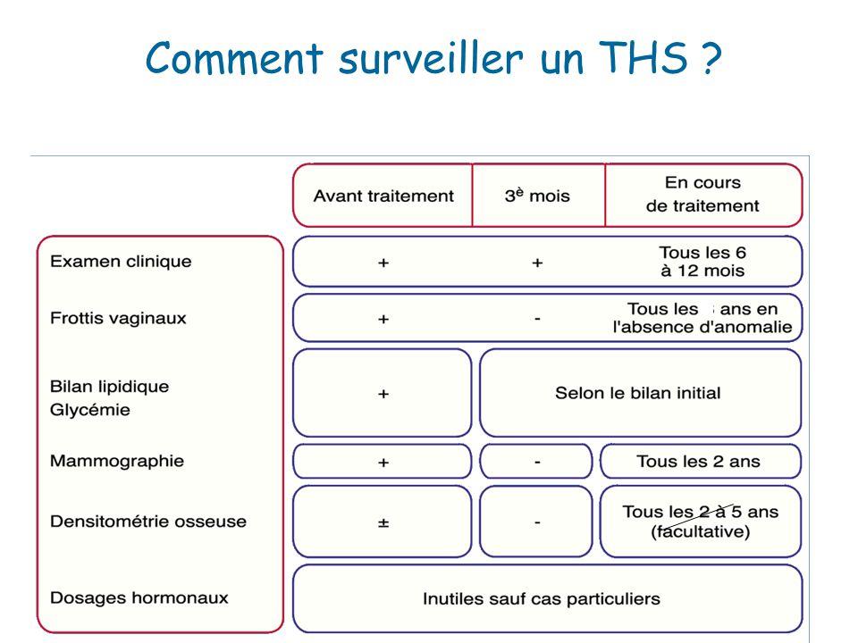 Comment surveiller un THS ?