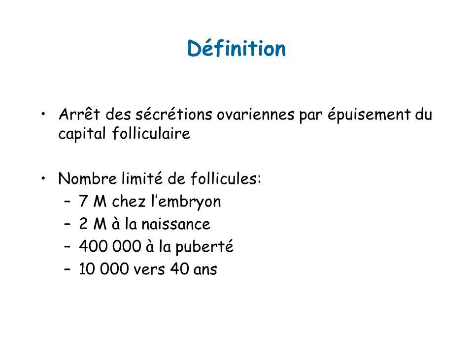 Définition Arrêt des sécrétions ovariennes par épuisement du capital folliculaire Nombre limité de follicules: –7 M chez lembryon –2 M à la naissance –400 000 à la puberté –10 000 vers 40 ans