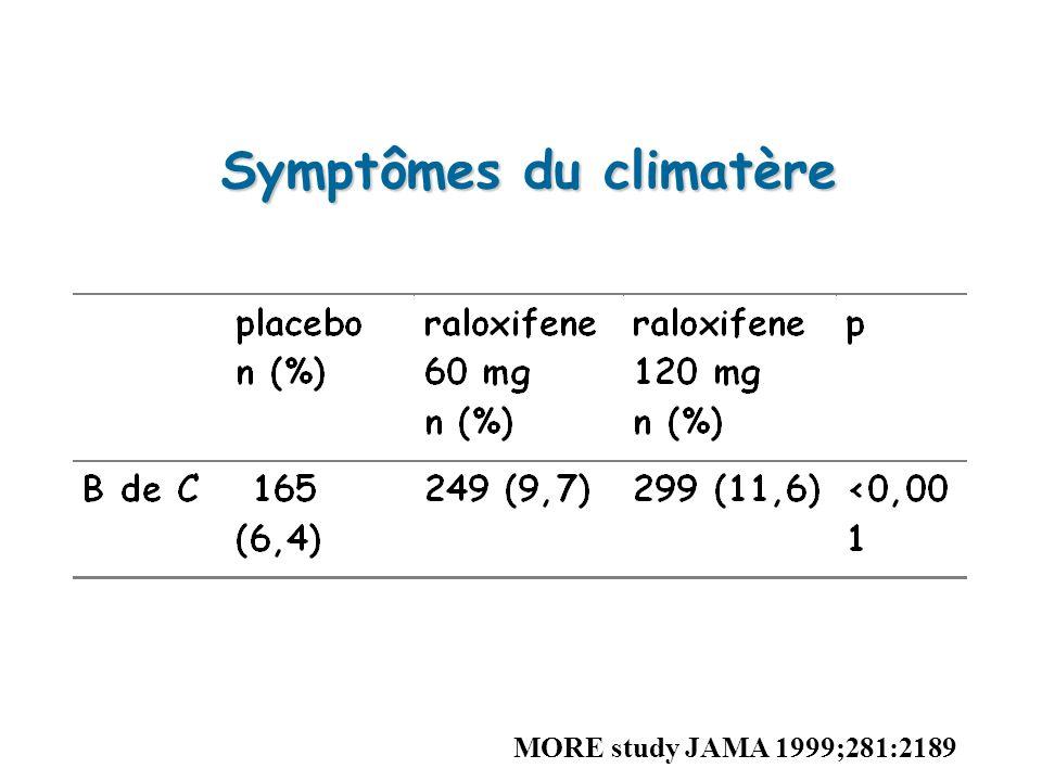 Symptômes du climatère MORE study JAMA 1999;281:2189