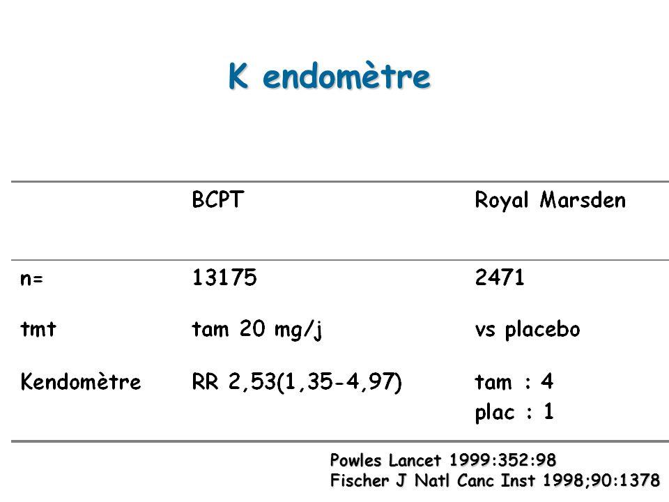 K endomètre Powles Lancet 1999:352:98 Fischer J Natl Canc Inst 1998;90:1378