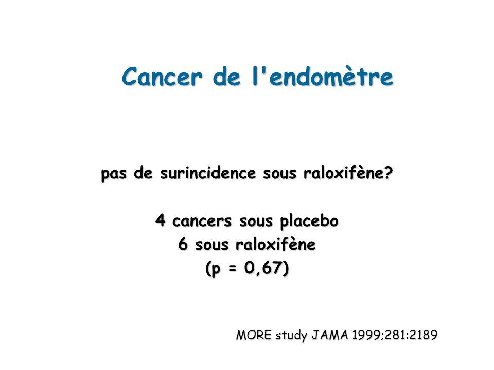Cancer de l endomètre pas de surincidence sous raloxifène.