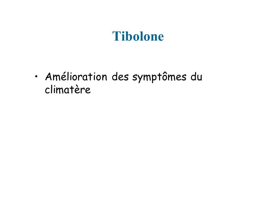 Amélioration des symptômes du climatère