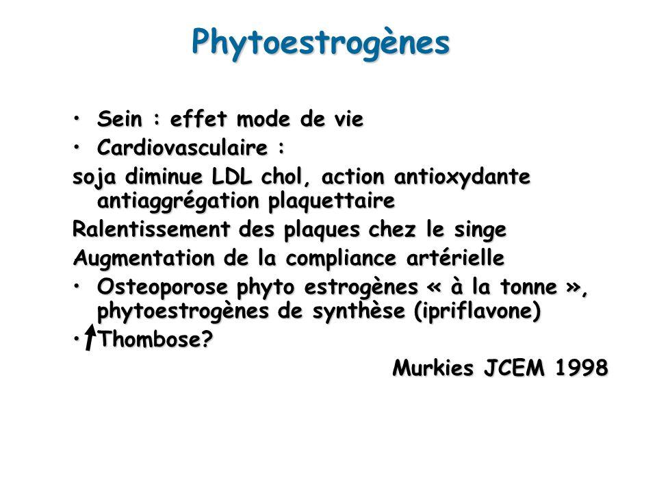 Phytoestrogènes Sein : effet mode de vieSein : effet mode de vie Cardiovasculaire :Cardiovasculaire : soja diminue LDL chol, action antioxydante antiaggrégation plaquettaire Ralentissement des plaques chez le singe Augmentation de la compliance artérielle Osteoporose phyto estrogènes « à la tonne », phytoestrogènes de synthèse (ipriflavone)Osteoporose phyto estrogènes « à la tonne », phytoestrogènes de synthèse (ipriflavone) Thombose?Thombose.