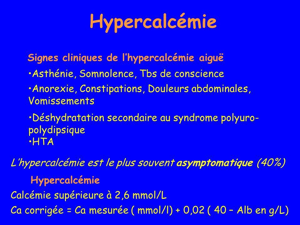 Hypercalcémie Signes cliniques de lhypercalcémie aiguë Asthénie, Somnolence, Tbs de conscience Anorexie, Constipations, Douleurs abdominales, Vomissem